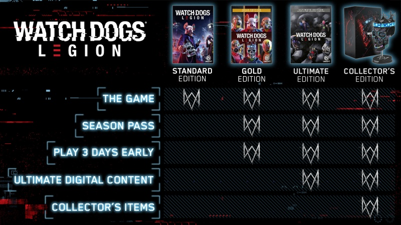Watch Dogs: Legion Details Revealed At E3 – The Arcade